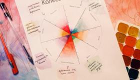 Recommended_koleso-balansa-zhizni